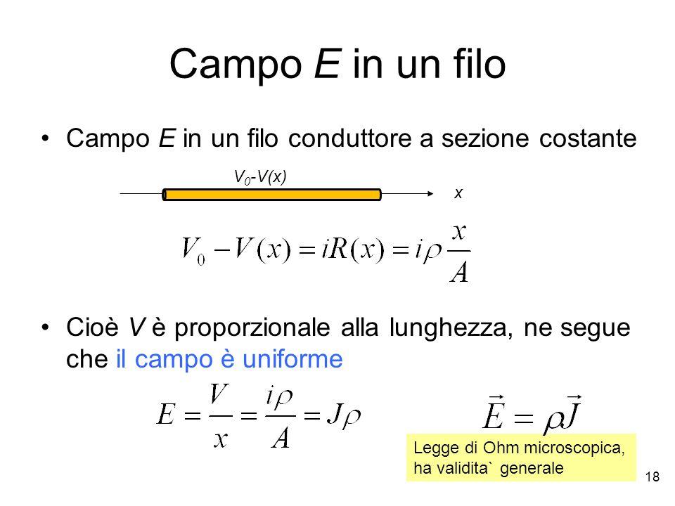 Campo E in un filo Campo E in un filo conduttore a sezione costante Cioè V è proporzionale alla lunghezza, ne segue che il campo è uniforme x V 0 -V(x