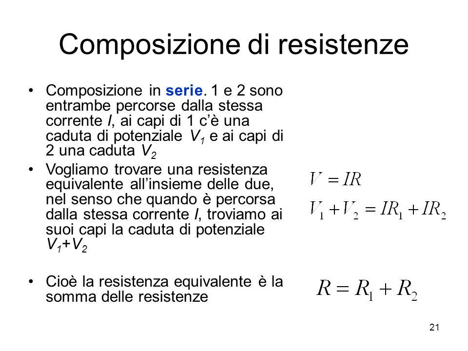 Composizione di resistenze Composizione in serie. 1 e 2 sono entrambe percorse dalla stessa corrente I, ai capi di 1 cè una caduta di potenziale V 1 e