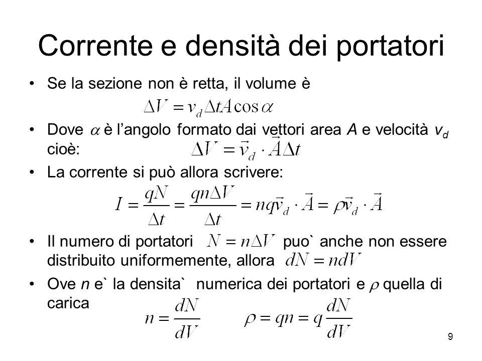 Corrente e densità dei portatori Se la sezione non è retta, il volume è Dove è langolo formato dai vettori area A e velocità v d cioè: La corrente si