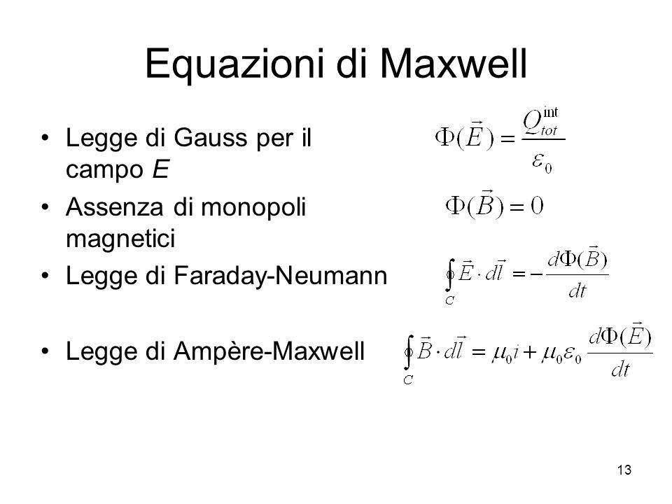 Equazioni di Maxwell Legge di Gauss per il campo E Assenza di monopoli magnetici Legge di Faraday-Neumann Legge di Ampère-Maxwell 13