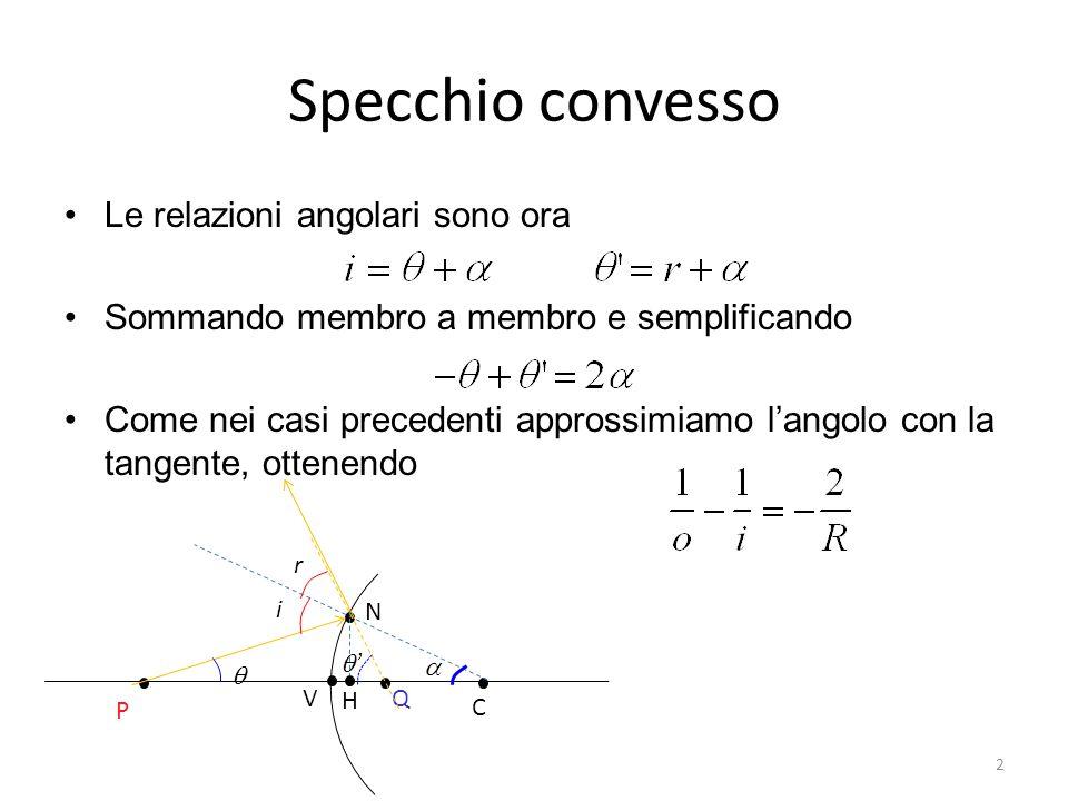 2 Specchio convesso Le relazioni angolari sono ora Sommando membro a membro e semplificando Come nei casi precedenti approssimiamo langolo con la tangente, ottenendo C V P Q N H i r