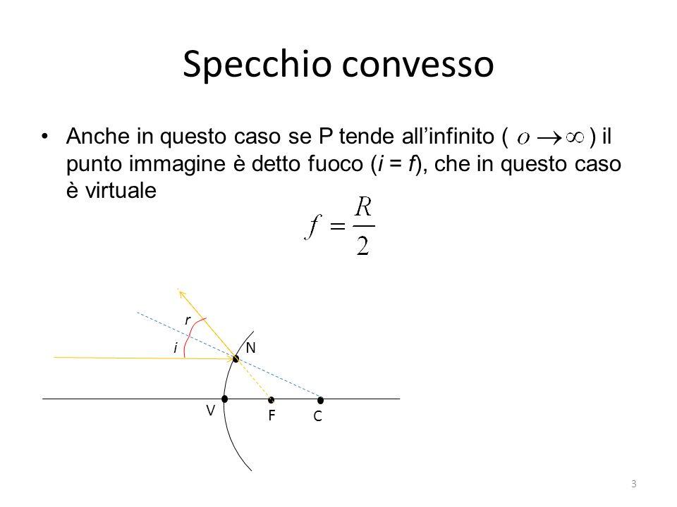 3 Specchio convesso Anche in questo caso se P tende allinfinito ( ) il punto immagine è detto fuoco (i = f), che in questo caso è virtuale C V F Ni r