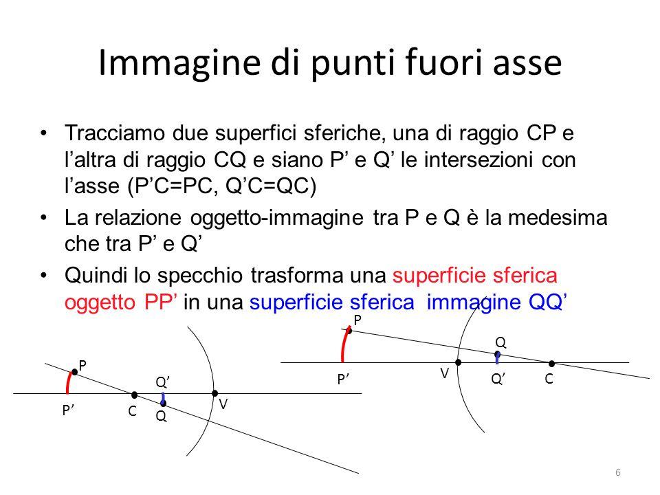 6 Immagine di punti fuori asse Tracciamo due superfici sferiche, una di raggio CP e laltra di raggio CQ e siano P e Q le intersezioni con lasse (PC=PC, QC=QC) La relazione oggetto-immagine tra P e Q è la medesima che tra P e Q Quindi lo specchio trasforma una superficie sferica oggetto PP in una superficie sferica immagine QQ C V P Q P Q C V P Q P Q