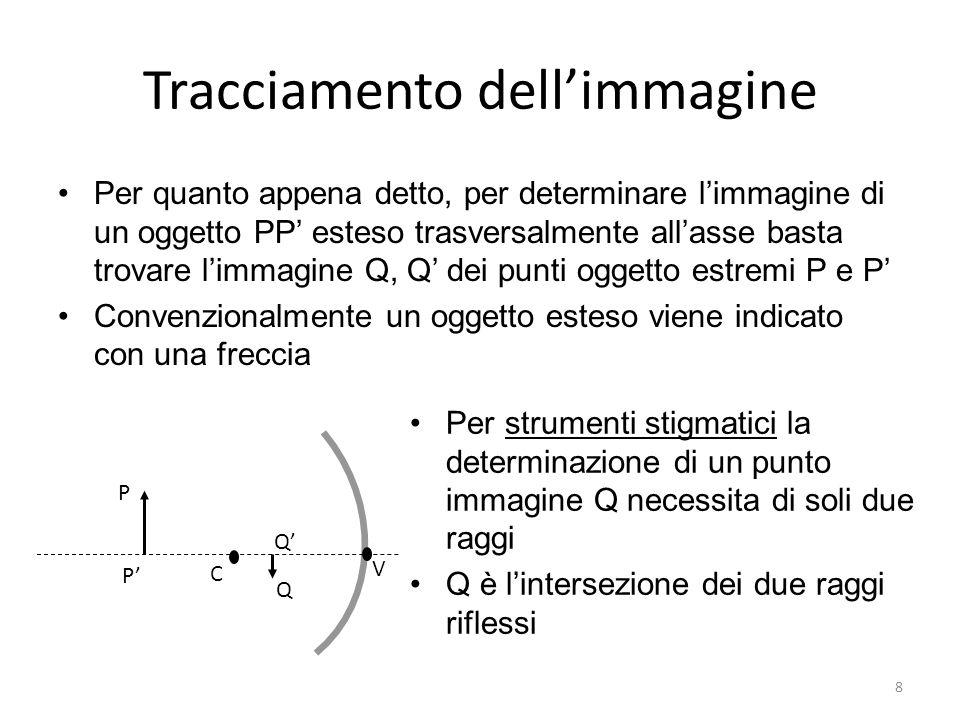8 C V P Q P Q Tracciamento dellimmagine Per quanto appena detto, per determinare limmagine di un oggetto PP esteso trasversalmente allasse basta trovare limmagine Q, Q dei punti oggetto estremi P e P Convenzionalmente un oggetto esteso viene indicato con una freccia Per strumenti stigmatici la determinazione di un punto immagine Q necessita di soli due raggi Q è lintersezione dei due raggi riflessi