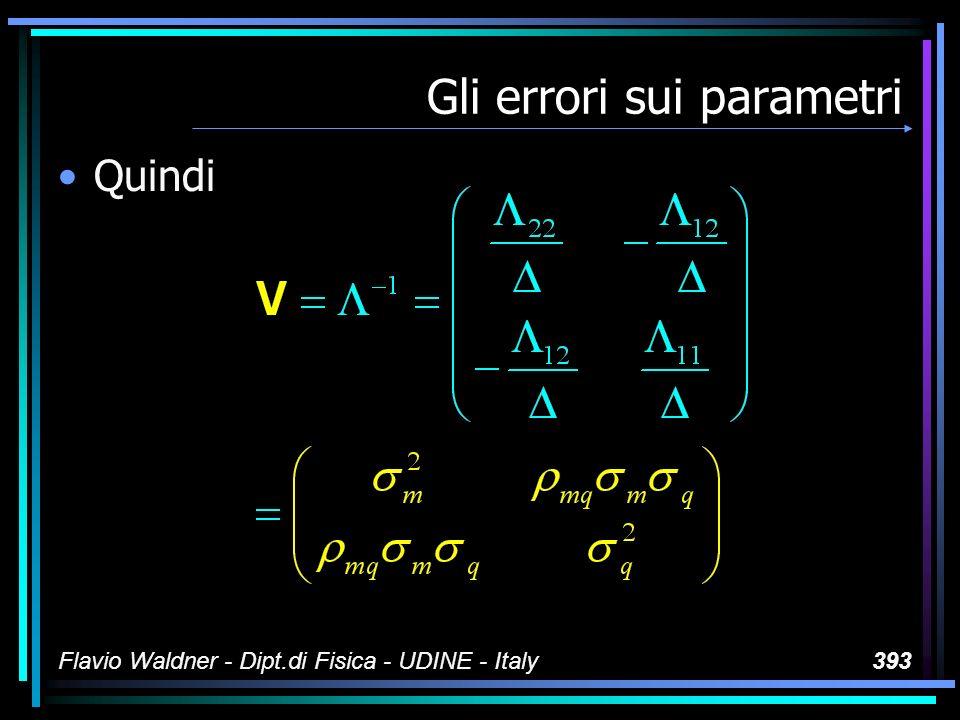 Flavio Waldner - Dipt.di Fisica - UDINE - Italy393 Gli errori sui parametri Quindi
