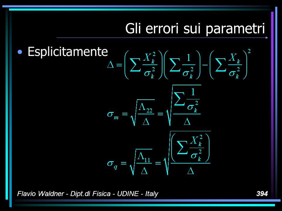 Flavio Waldner - Dipt.di Fisica - UDINE - Italy394 Gli errori sui parametri Esplicitamente