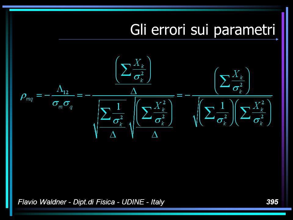 Flavio Waldner - Dipt.di Fisica - UDINE - Italy395 Gli errori sui parametri