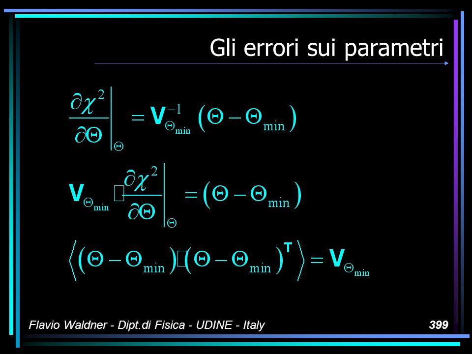 Flavio Waldner - Dipt.di Fisica - UDINE - Italy399 Gli errori sui parametri