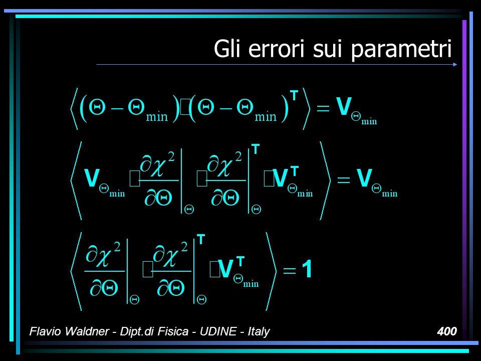 Flavio Waldner - Dipt.di Fisica - UDINE - Italy400 Gli errori sui parametri