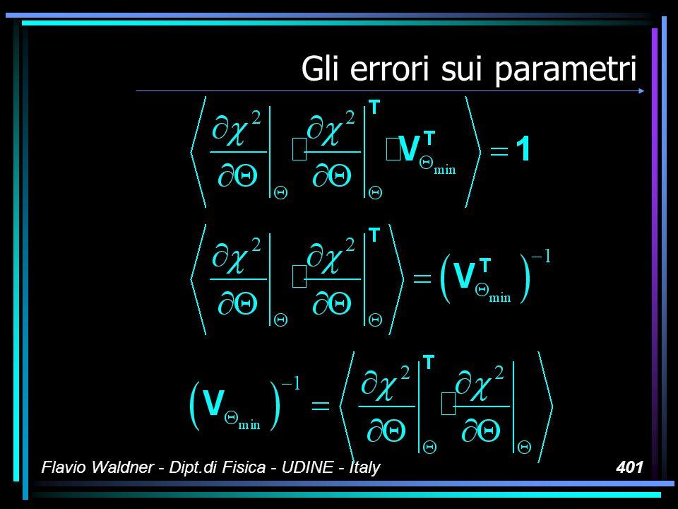 Flavio Waldner - Dipt.di Fisica - UDINE - Italy401 Gli errori sui parametri