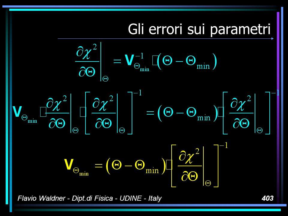 Flavio Waldner - Dipt.di Fisica - UDINE - Italy403 Gli errori sui parametri