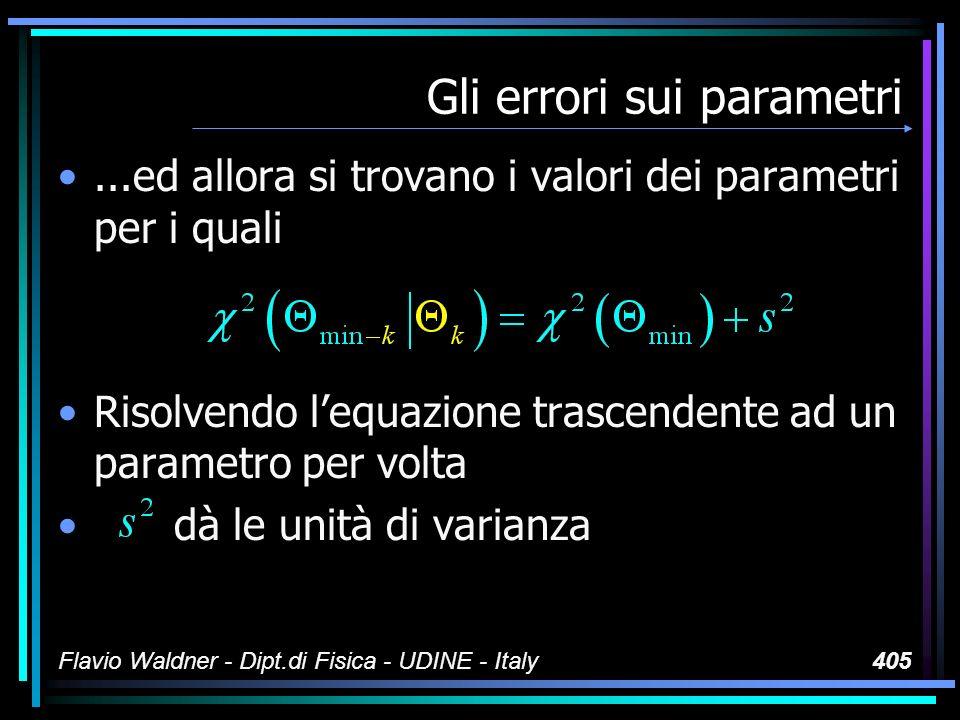 Flavio Waldner - Dipt.di Fisica - UDINE - Italy405 Gli errori sui parametri...ed allora si trovano i valori dei parametri per i quali Risolvendo lequazione trascendente ad un parametro per volta dà le unità di varianza