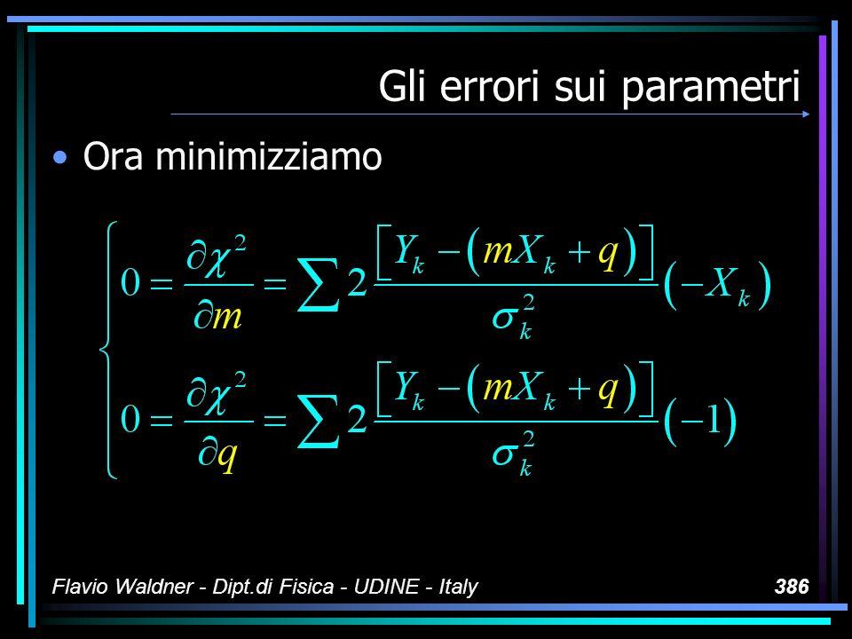 Flavio Waldner - Dipt.di Fisica - UDINE - Italy386 Gli errori sui parametri Ora minimizziamo