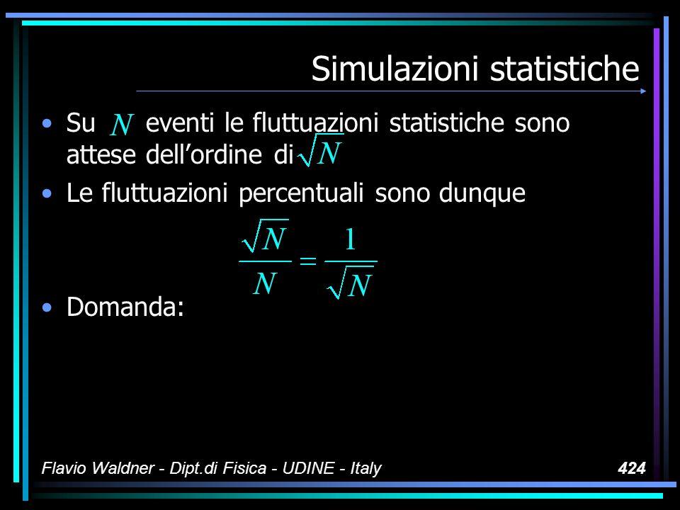 Flavio Waldner - Dipt.di Fisica - UDINE - Italy424 Simulazioni statistiche Su eventi le fluttuazioni statistiche sono attese dellordine di Le fluttuazioni percentuali sono dunque Domanda:
