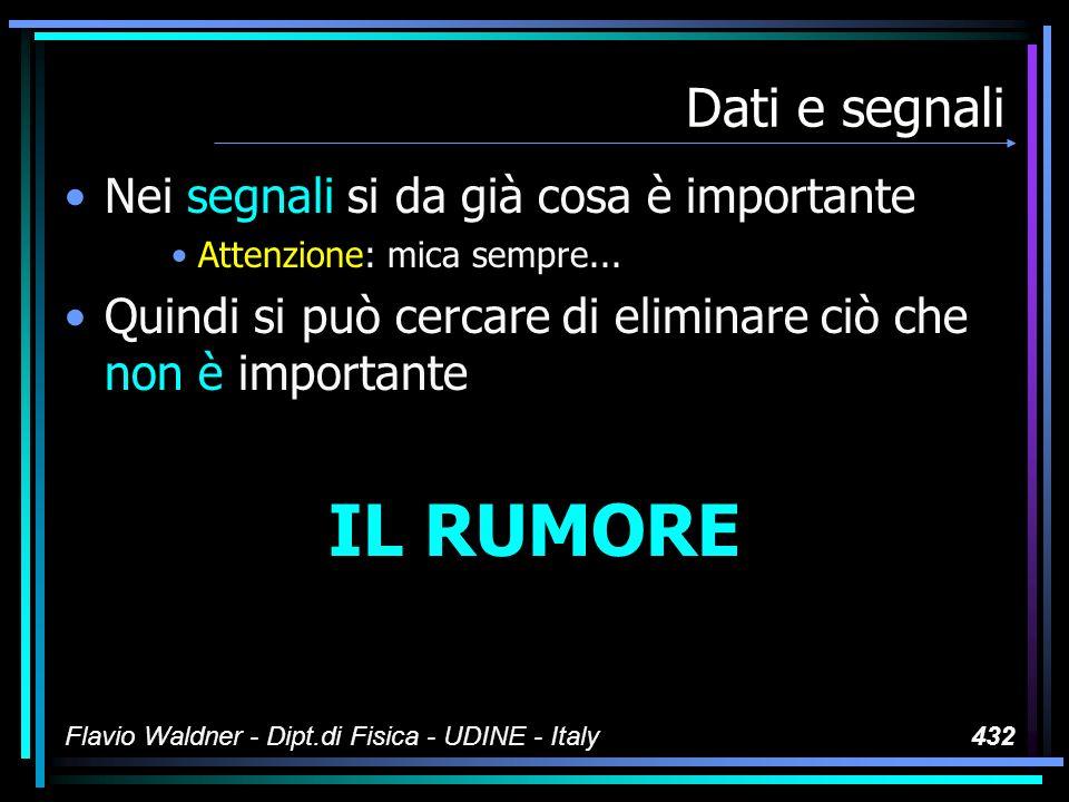 Flavio Waldner - Dipt.di Fisica - UDINE - Italy432 Dati e segnali Nei segnali si da già cosa è importante Attenzione: mica sempre...