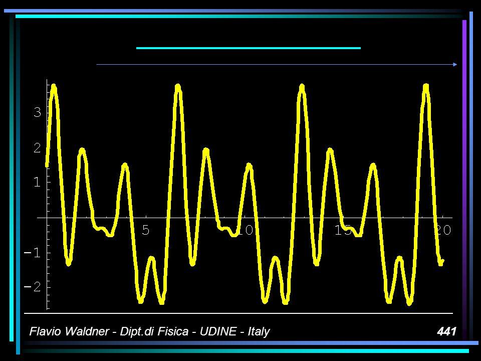 Flavio Waldner - Dipt.di Fisica - UDINE - Italy441