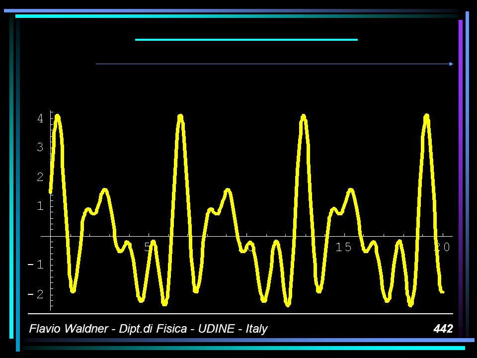 Flavio Waldner - Dipt.di Fisica - UDINE - Italy442