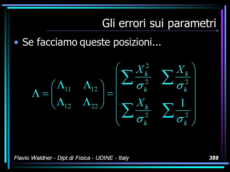Flavio Waldner - Dipt.di Fisica - UDINE - Italy389 Gli errori sui parametri Se facciamo queste posizioni...