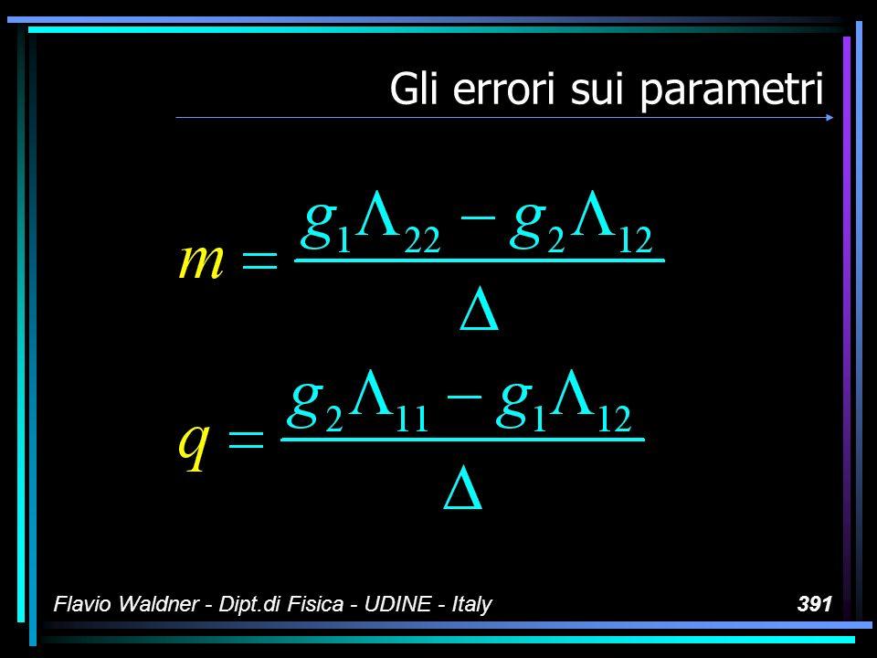 Flavio Waldner - Dipt.di Fisica - UDINE - Italy391 Gli errori sui parametri