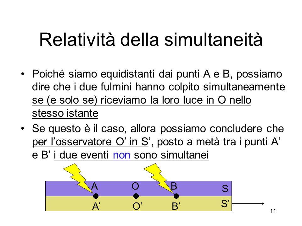 11 Relatività della simultaneità Poiché siamo equidistanti dai punti A e B, possiamo dire che i due fulmini hanno colpito simultaneamente se (e solo s