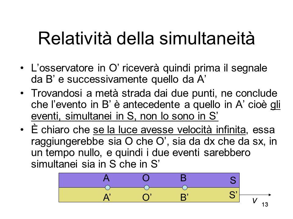13 Relatività della simultaneità Losservatore in O riceverà quindi prima il segnale da B e successivamente quello da A Trovandosi a metà strada dai du
