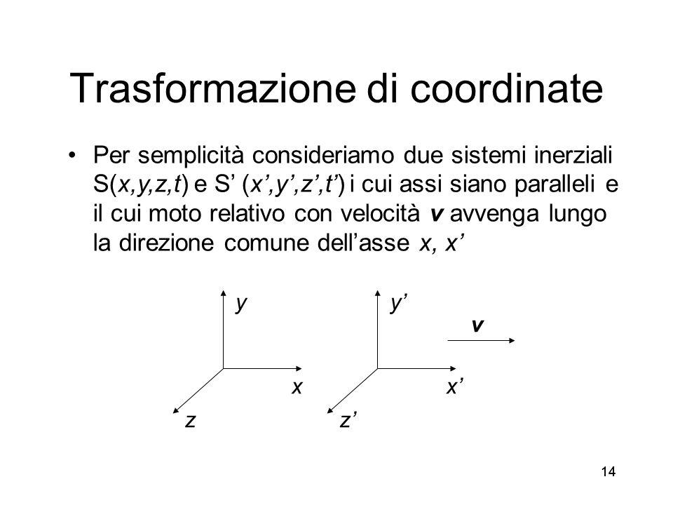 14 Trasformazione di coordinate Per semplicità consideriamo due sistemi inerziali S(x,y,z,t) e S (x,y,z,t) i cui assi siano paralleli e il cui moto re