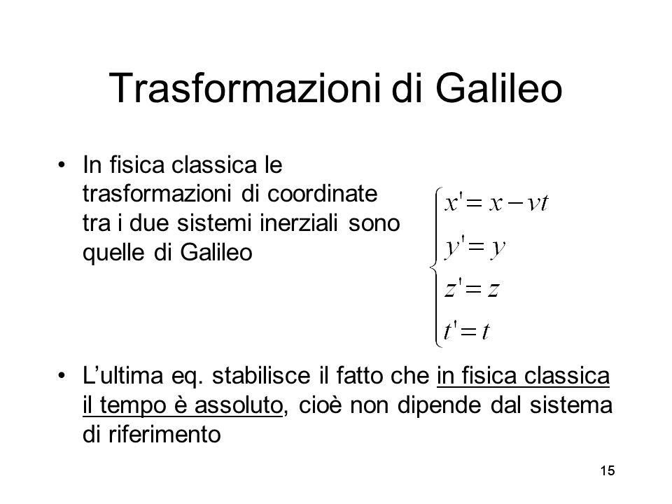 15 Trasformazioni di Galileo In fisica classica le trasformazioni di coordinate tra i due sistemi inerziali sono quelle di Galileo Lultima eq. stabili