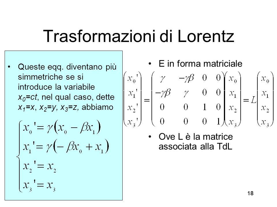 18 Trasformazioni di Lorentz Queste eqq. diventano più simmetriche se si introduce la variabile x 0 =ct, nel qual caso, dette x 1 =x, x 2 =y, x 3 =z,