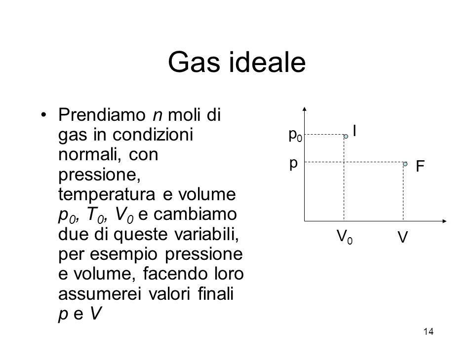 Gas ideale Prendiamo n moli di gas in condizioni normali, con pressione, temperatura e volume p 0, T 0, V 0 e cambiamo due di queste variabili, per es