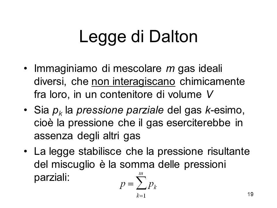 Legge di Dalton Immaginiamo di mescolare m gas ideali diversi, che non interagiscano chimicamente fra loro, in un contenitore di volume V Sia p k la p