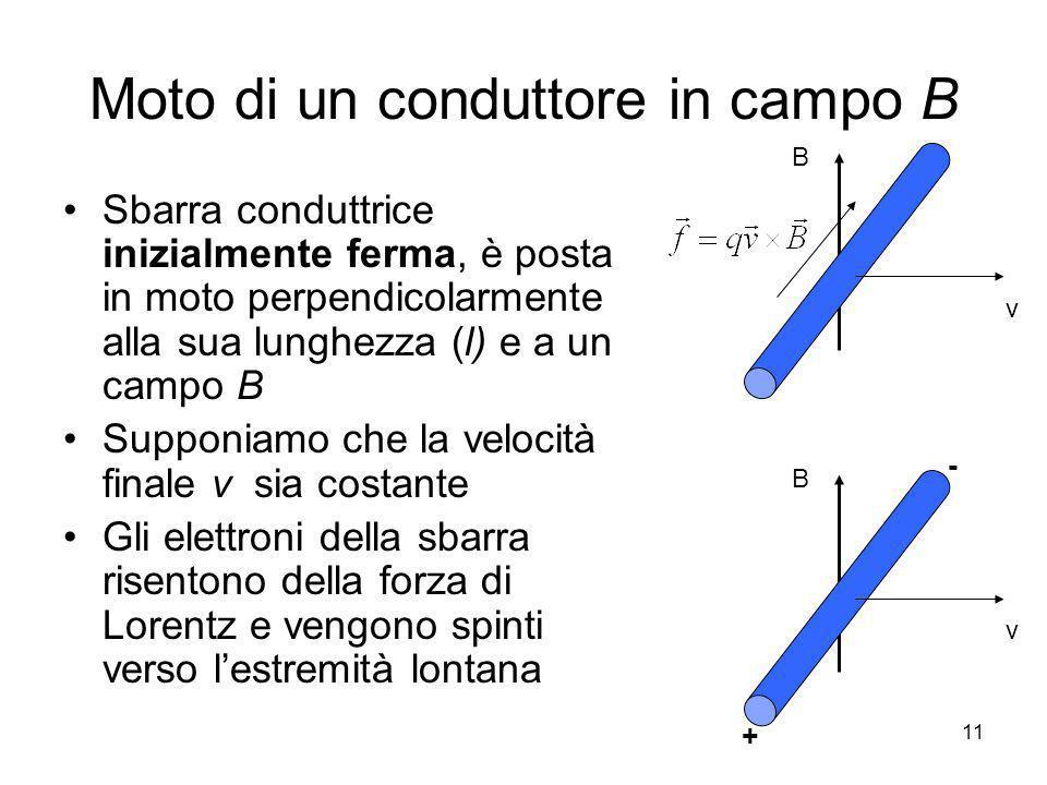 Moto di un conduttore in campo B Sbarra conduttrice inizialmente ferma, è posta in moto perpendicolarmente alla sua lunghezza (l) e a un campo B Suppo