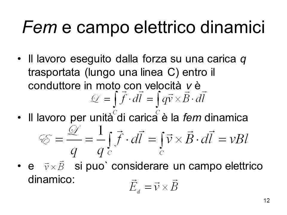 Fem e campo elettrico dinamici Il lavoro eseguito dalla forza su una carica q trasportata (lungo una linea C) entro il conduttore in moto con velocità