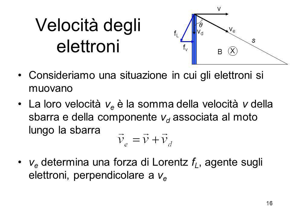 Velocità degli elettroni Consideriamo una situazione in cui gli elettroni si muovano La loro velocità v e è la somma della velocità v della sbarra e d