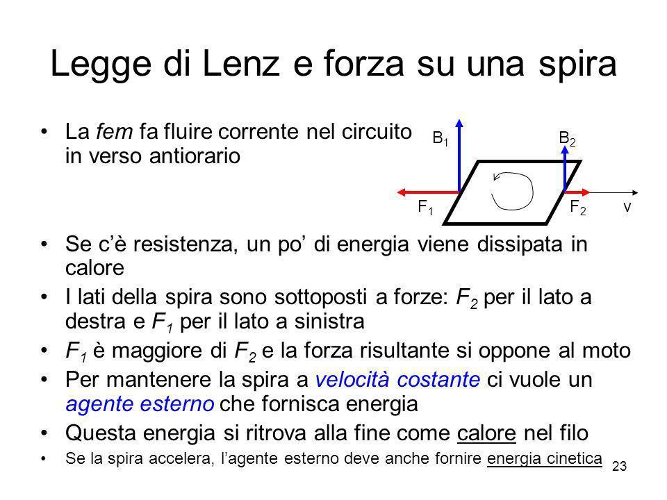 Legge di Lenz e forza su una spira La fem fa fluire corrente nel circuito in verso antiorario Se cè resistenza, un po di energia viene dissipata in ca