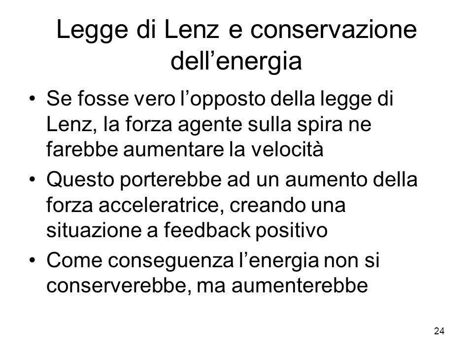 Legge di Lenz e conservazione dellenergia Se fosse vero lopposto della legge di Lenz, la forza agente sulla spira ne farebbe aumentare la velocità Que