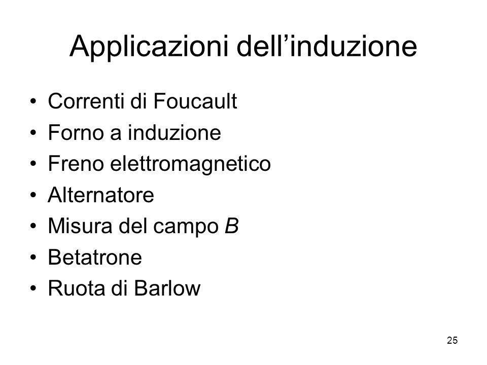 Applicazioni dellinduzione Correnti di Foucault Forno a induzione Freno elettromagnetico Alternatore Misura del campo B Betatrone Ruota di Barlow 25