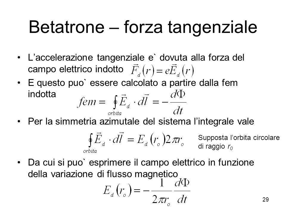 Betatrone – forza tangenziale Laccelerazione tangenziale e` dovuta alla forza del campo elettrico indotto E questo puo` essere calcolato a partire dal