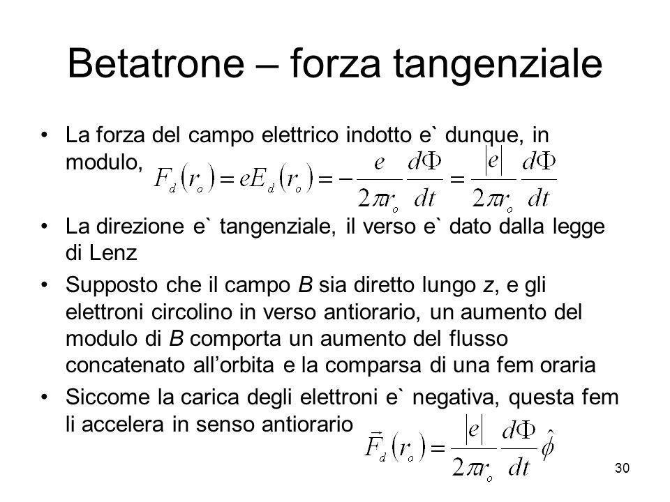Betatrone – forza tangenziale La forza del campo elettrico indotto e` dunque, in modulo, La direzione e` tangenziale, il verso e` dato dalla legge di