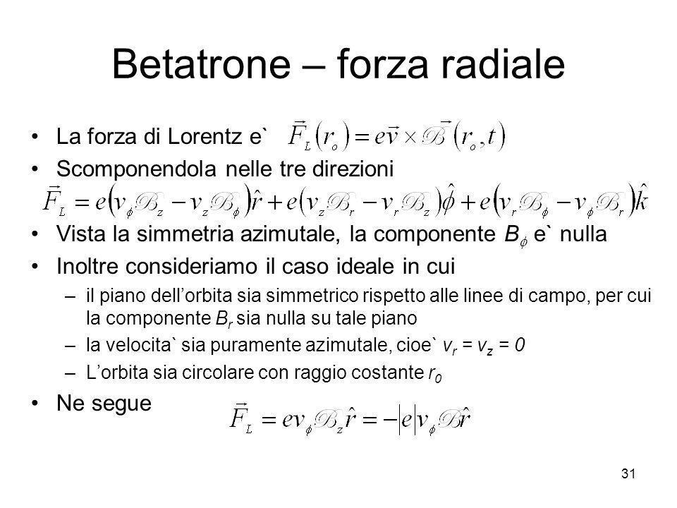 Betatrone – forza radiale La forza di Lorentz e` Scomponendola nelle tre direzioni Vista la simmetria azimutale, la componente B e` nulla Inoltre cons