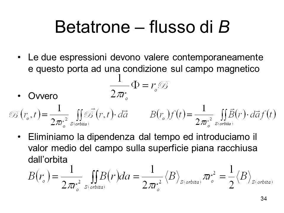 Betatrone – flusso di B Le due espressioni devono valere contemporaneamente e questo porta ad una condizione sul campo magnetico Ovvero Eliminiamo la