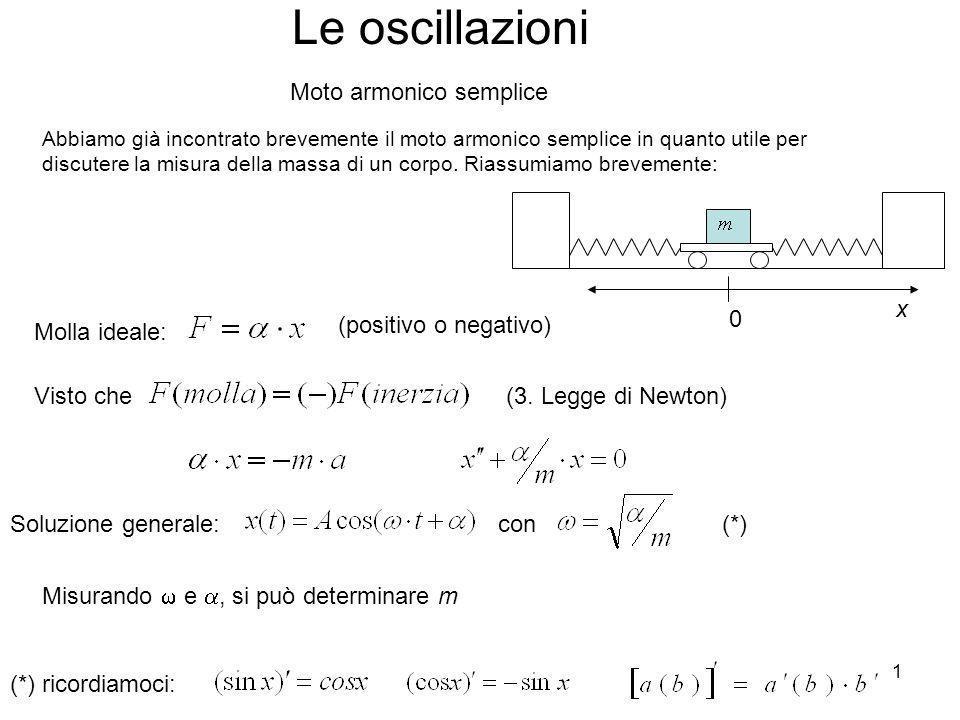 1 Le oscillazioni Moto armonico semplice Abbiamo già incontrato brevemente il moto armonico semplice in quanto utile per discutere la misura della mas