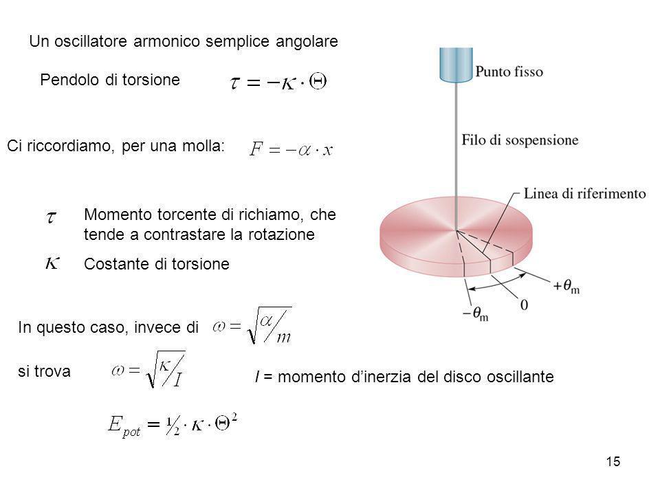 15 Un oscillatore armonico semplice angolare Pendolo di torsione Momento torcente di richiamo, che tende a contrastare la rotazione Costante di torsio