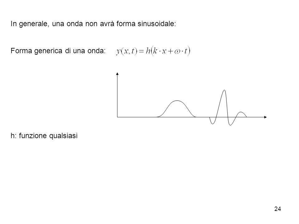 24 In generale, una onda non avrà forma sinusoidale: Forma generica di una onda: h: funzione qualsiasi