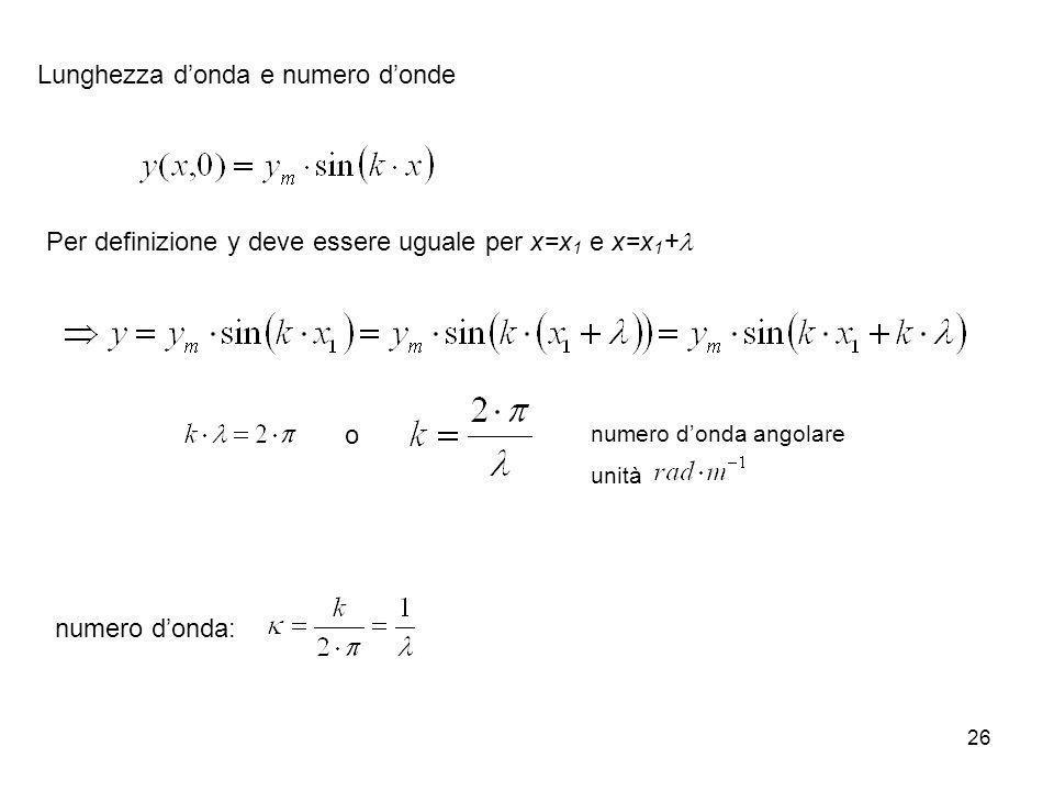 26 Lunghezza donda e numero donde Per definizione y deve essere uguale per x=x 1 e x=x 1 + o numero donda angolare unità numero donda: