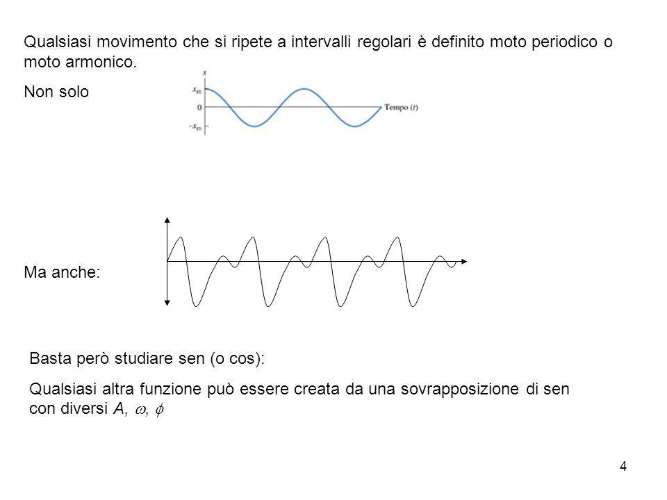 5 Velocità nel moto armonico semplice con Nel moto armonico semplice laccelerazione e proporzionale allo spostamento ma di segno opposto, e le due quantità sono legate dal quadrato della pulsazione