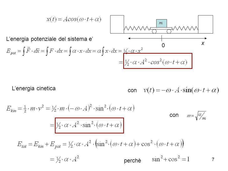 8 Un blocco di massa m=680 g, fissato a una molla con =65 N/m, e trascinato a una distanza x=11 cm dalla sua posizione di equilibrio x=0 su una superficie priva di attrito e lasciato libero, da fermo, allistante t=0.