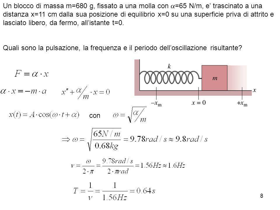 9 Un blocco di massa m=680 g, fissato a una molla con =65 N/m, e trascinato a una distanza x=11 cm dalla sua posizione di equilibrio x=0 su una superficie priva di attrito e lasciato libero, da fermo, allistante t=0.