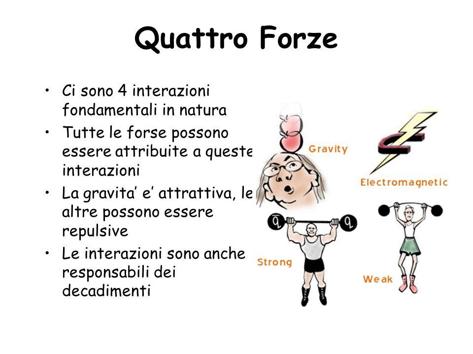 Quattro Forze Ci sono 4 interazioni fondamentali in natura Tutte le forse possono essere attribuite a queste interazioni La gravita e attrattiva, le a