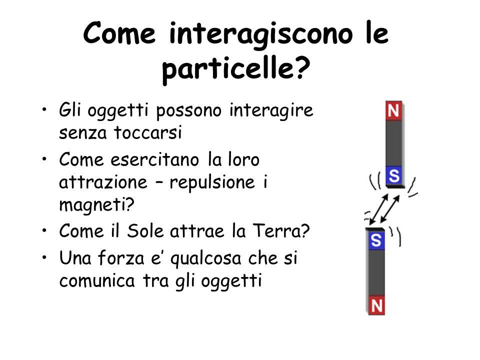 Come interagiscono le particelle? Gli oggetti possono interagire senza toccarsi Come esercitano la loro attrazione – repulsione i magneti? Come il Sol