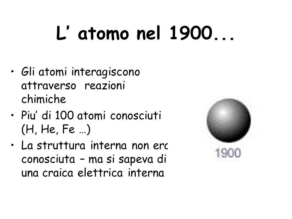 L atomo nel 1900... Gli atomi interagiscono attraverso reazioni chimiche Piu di 100 atomi conosciuti (H, He, Fe …) La struttura interna non era conosc